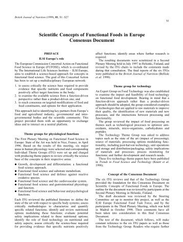 Functional Food Science in Europe.