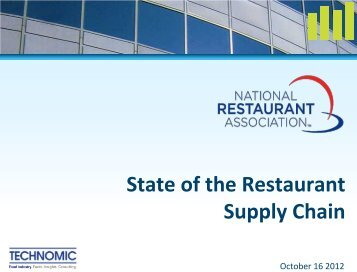 State of the Restaurant Supply Chain