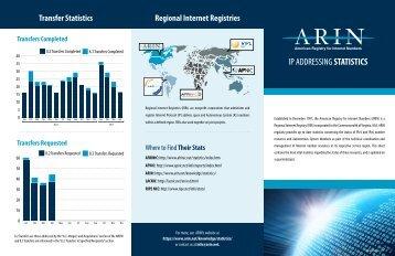 Stats - ARIN