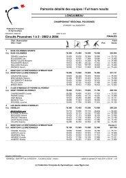 DR (1-2) finale A - CDGYM91