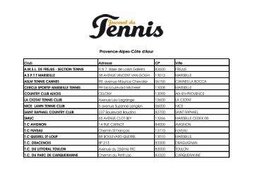Provence-Alpes-Côte d'Azur - Journal du Tennis