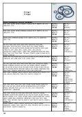 Volvo CE - OBER Baumaschinen - Page 3