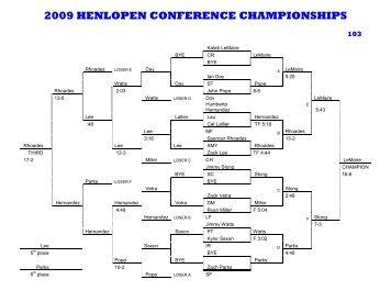 2009 henlopen conference championships - Smyrna Wrestling