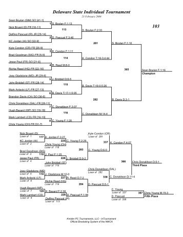 Delaware State Individual Tournament Brackets - Smyrna Wrestling
