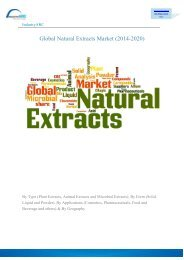 Global Natural Extracts Market (2014-2020)