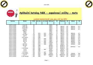 Aplikační katalog NGK - zapalovací svíčky - moto - Bikeday