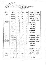 امتحان نهاية الفصل الثاني لمواد اللغة العربية