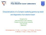Characterizations of a Compton scattering gammaray beam and ...