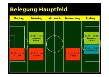 Belegung Hauptfeld - FC Frutigen