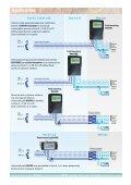 Transmitter summary - BEKA Associates - Page 3
