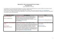 BIBLIOTECA DEL DIPARTIMENTO DI STORIA BANCHE DATI