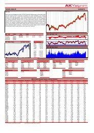 TEKNİK ANALİZ 12/06/2013 - Ak Yatırım