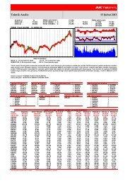 Teknik Analiz 15 Şubat 2013 - Ak Yatırım