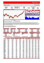 Teknik Analiz 17 Ocak 2013 - Ak Yatırım