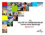Turist Profili - Kültür ve Turizm Bakanlığı