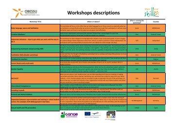 Workshops final descriptions - Obessu