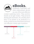 HOW TO CREATE COMPELLING EBOOKS - Page 2