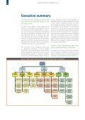 Annex A - Page 6