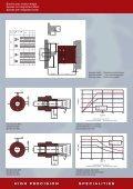 102 TM-CNC - Vemas - Page 3