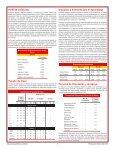 2008-09 - Axiomadvisors.net - Page 2