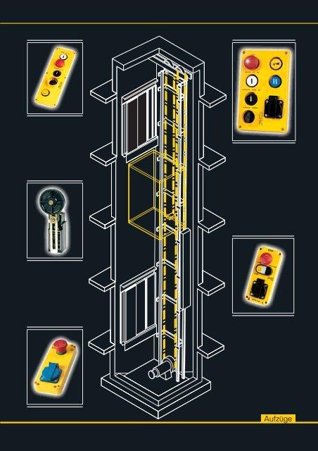 Aufzüge - Electronic-mueller.de
