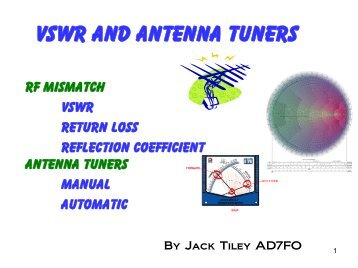 VSWR and Antenna Tuners