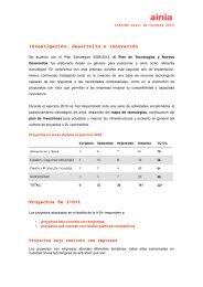 Investigación, desarrollo e innovación Proyectos de I+D+i - Ainia