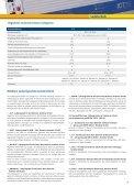 VOTRONIC Automatic Charger - Kataloge - Seite 7