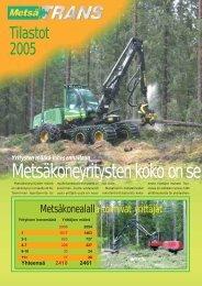 Metsäkoneyritysten koko on se - Metsätrans