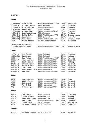 Kreisbestenliste2004.. - HLV Kreis Hochtaunus