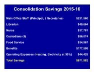 Consolidation Savings 2015-16 - Chatham Central School District