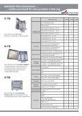 Premium Edelstahl-Gehäuse - Cooper Crouse-Hinds - Seite 3