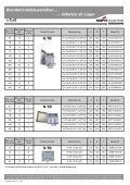 Premium Edelstahl-Gehäuse - Cooper Crouse-Hinds - Seite 6