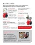 Flowrox Pinch Valves US - Page 4