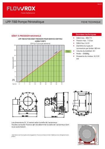 LPP-T80 Pompe Péristaltique - Flowrox