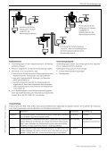 Produktinformation (Deutsch) - Produktkatalog Haustechnik - Seite 3