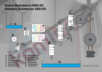 Komtra Wasserlauf BSH 60-65.cdr - KOMTRA GmbH