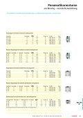 Pneumatikarmaturen - Seite 6