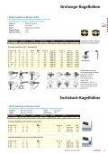 Kugel- und Kükenhähne.pdf - Seite 4