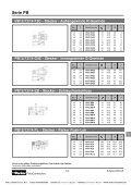 73-3800-DE Pneumatik Kupplungen - Parker - Seite 6