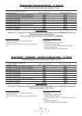 ecosse – circuit departs garantis - OVH.net - Page 6