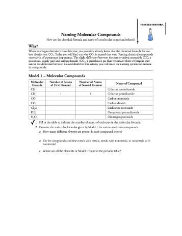 Worksheets Molecular Compounds Worksheet Answers naming molecular compounds worksheet answers samsungblueearth unit one writing formulas milwaukie high worksheet