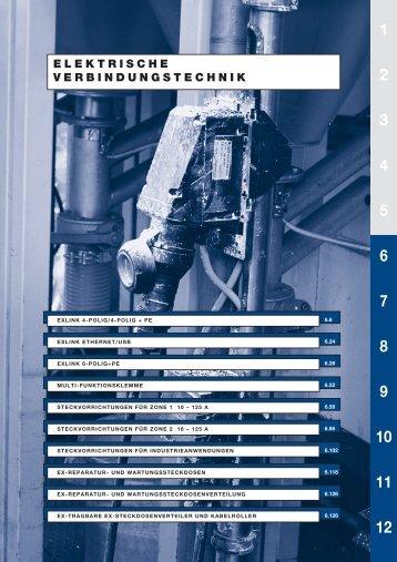 Explosionsgeschützte Produkte - Cooper Crouse-Hinds