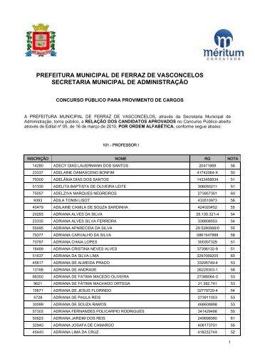 Edital de Candidatos Habilitados - Meritum Concursos