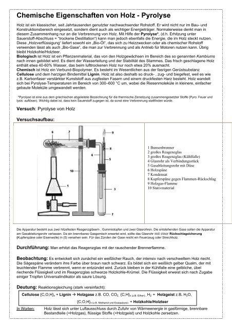 Arbeitsblatt Chemische Eigenschaften Von Holz Pyrolyse