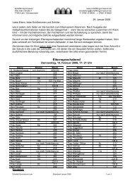 Januar 2008 (PDF) - Scheffel-Gymnasium Lahr