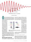 of Femtosecond Technology: Chirped Dielectric Mirrors - Page 2