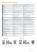 Holder C250/270 prospektus - Városkert Kft. - Page 7