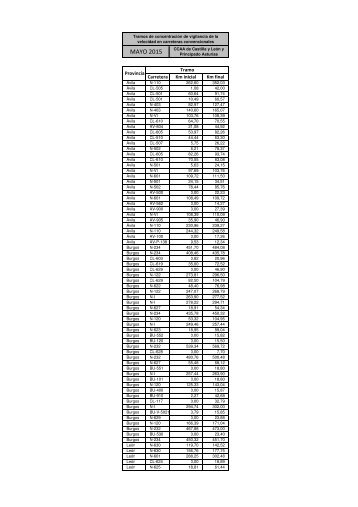 20150430-INVIVE-MAYO-CyLe-As