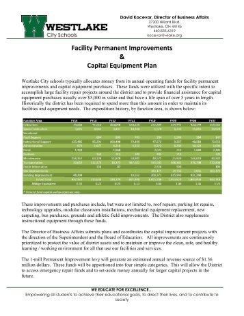 Business Office Capital Improvement Plan - Web Version Final 042715